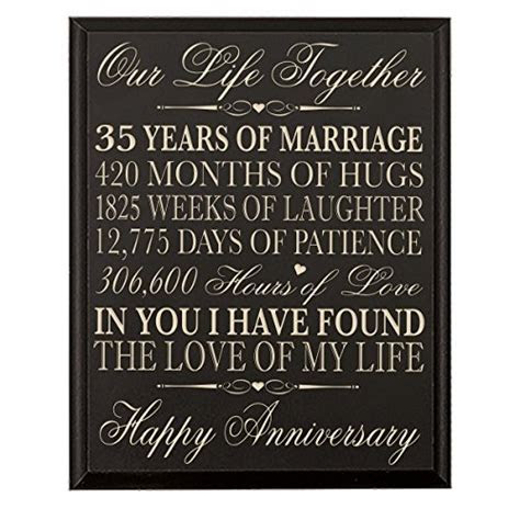 What Gift Do You Give For Your 35th Wedding Anniversary
