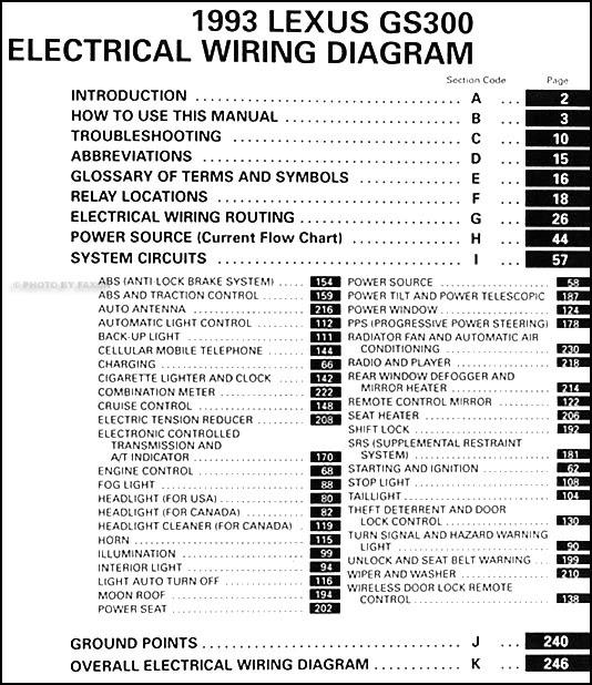 Diagram Wiring Diagram For 1993 Lexus Gs300 Full Version Hd Quality Lexus Gs300 Isikibis Fanfaradilegnano It