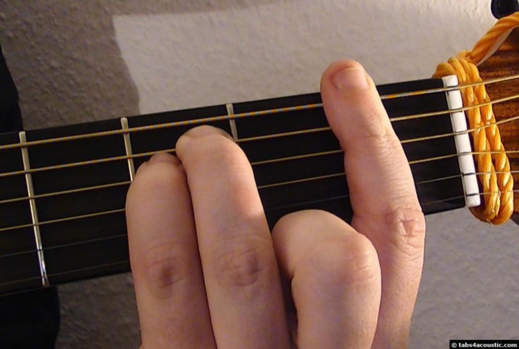 Gambar Kunci Gitar Kunci A Kunci B Kunci C D E F G Share The