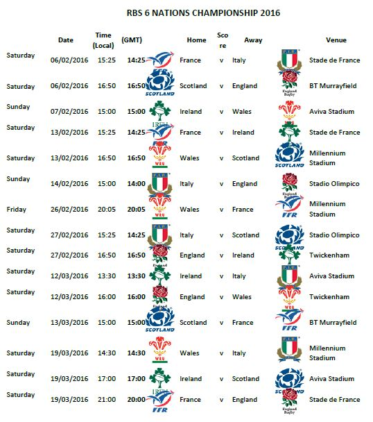 Rugby Six Nations Tickets and Packages 2016