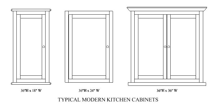 kitchen cabinet door dimensions typical cabinet door dimensions home design ideas essentials 18529