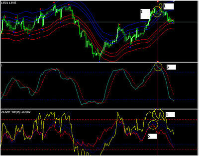 Forex trading strategy rankings