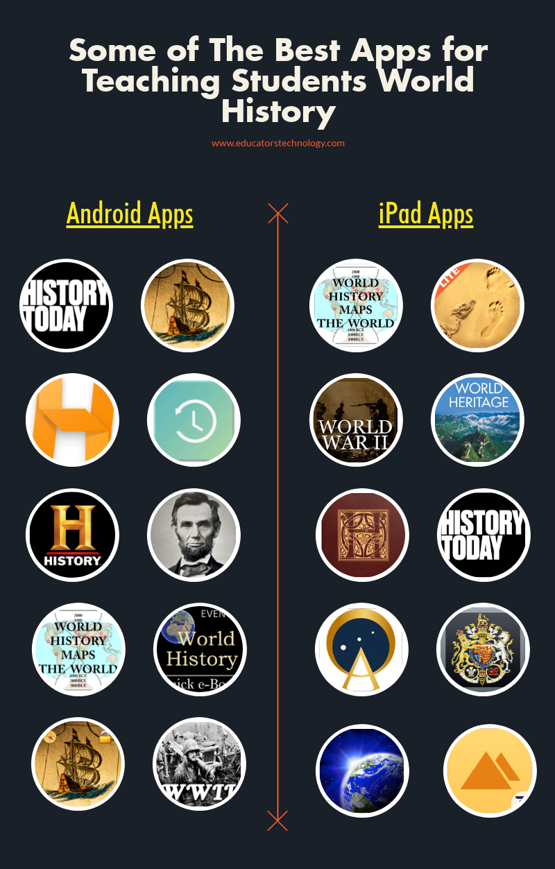 Some of The Best Apps for Teaching Students World History