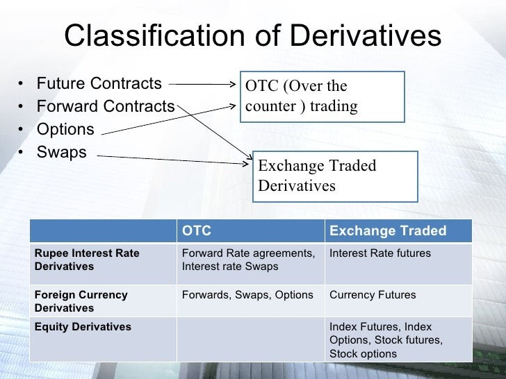 what is derivative trading in stock market