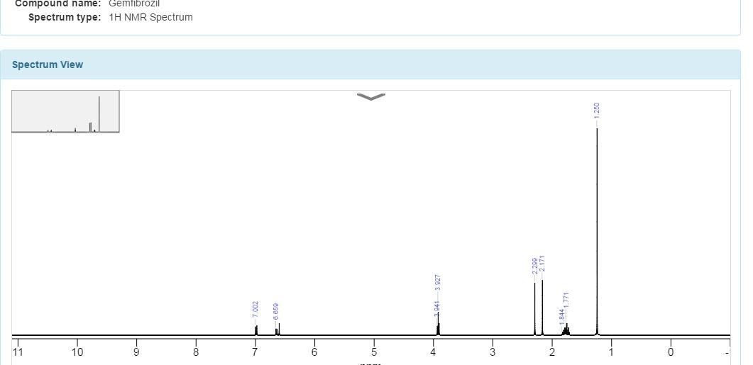 Organic spectroscopy international gemfibrozil str1 fandeluxe Images