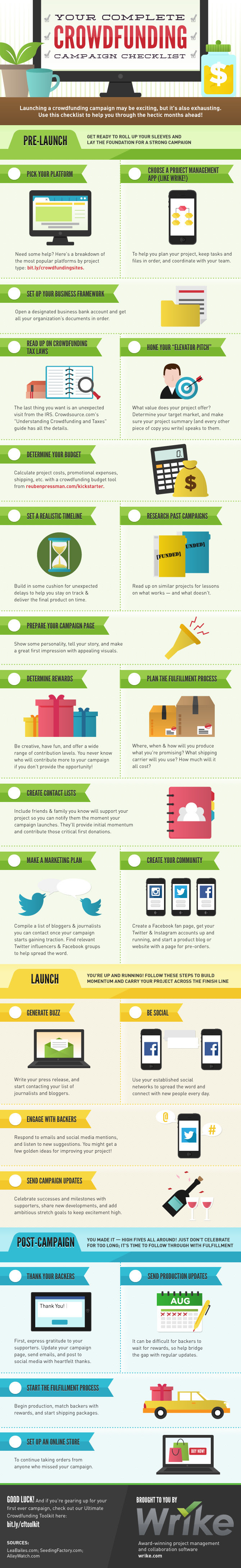 Infographic: Your Complete Crowdfunding Campaign Checklist #infographic