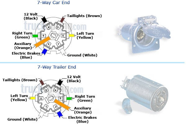 2001 Ford F150 Trailer Wiring Diagram from lh5.googleusercontent.com
