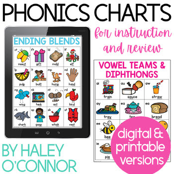 Phonics Charts for Guided Reading and Writing