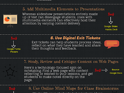Some Helpful Ideas to Effectively Integrate Technology in Your Instruction