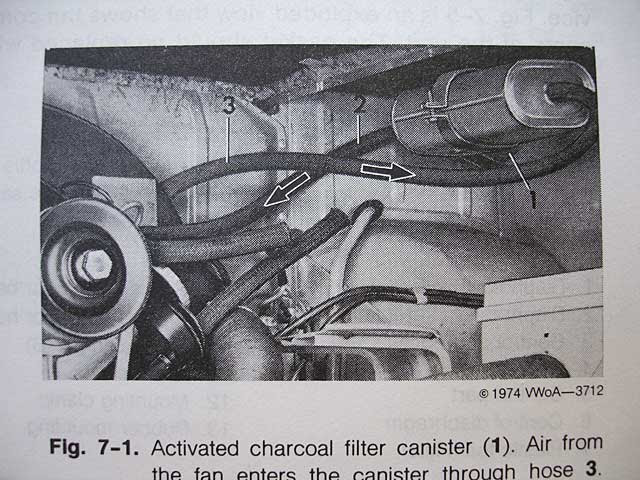 Fan That Blows Cold Air >> URBI-ET-ORBI……My Bucket List Journals.: VW engine cooling ...