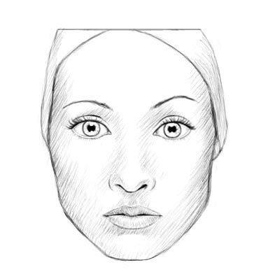 Gesicht Zeichnen Lernen Proportion Und Tutorial Dekoking