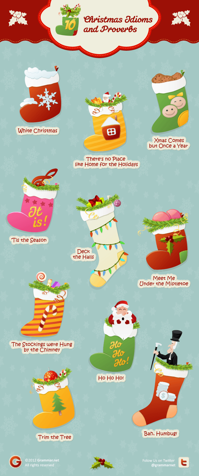 Christmas Idioms and Phrases Infographic