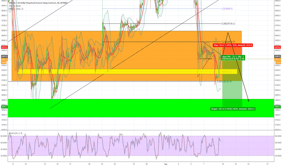 btc_joe tradingview