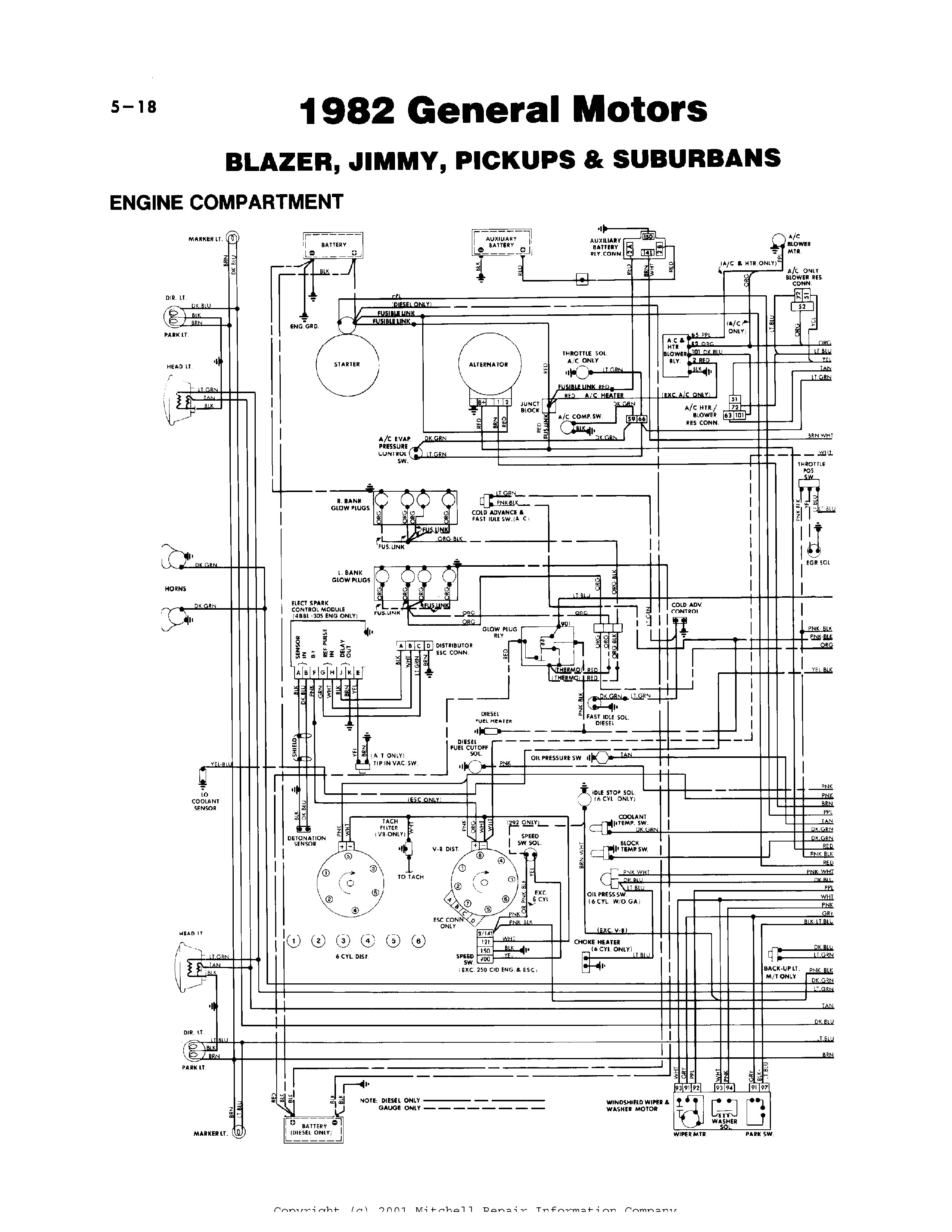 Diagram 1977 Chevy Truck Wiring Diagram Full Version Hd Quality Wiring Diagram Diagramwikik Urbanamentevitale It