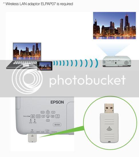 photo EpsonEb-X18_WirelessTransmission.jpg