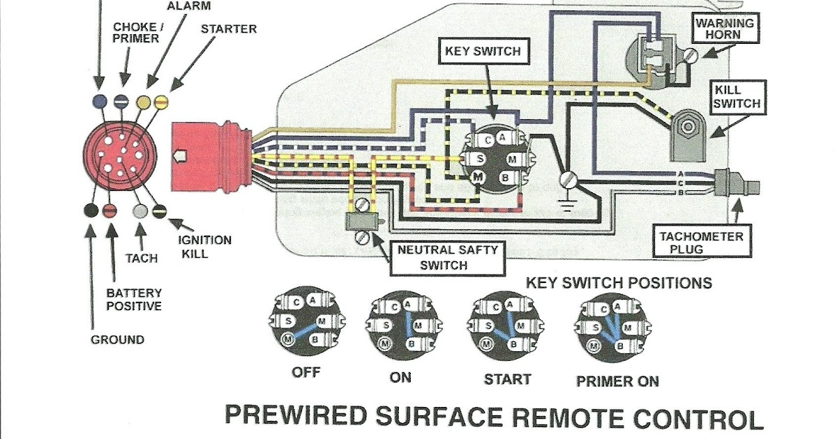 Wiring Diagram For Mercury Outboard, Mercury Outboard Ignition Switch Wiring Diagram