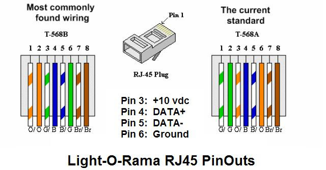 cat5 cable pinout diagram schematic and wiring diagram lor cable pinout  schematic and wiring diagram lor
