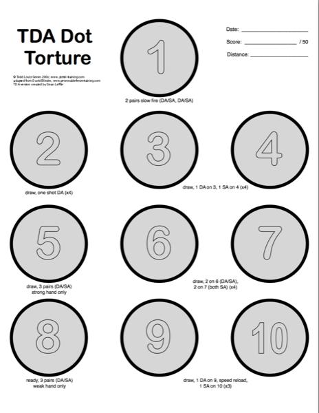 pistol-training.com » Dot Torture