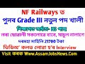 N.F. Railway Maligaon Recruitment 2020 - Apply For 4 Laboratory Assistant Grade III Posts