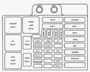 GMC Yukon (1996) - fuse box diagram - Auto Genius