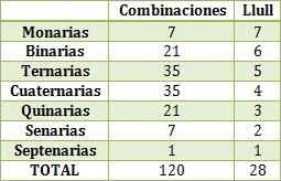 tabela samsó 2