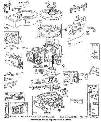 Diagram Briggs And Stratton Intek Wiring Diagram 11 Mb New Update December 17 2020 Full Version Hd Quality Wiring Diagram Coolwiring Venditabirraartigianale It