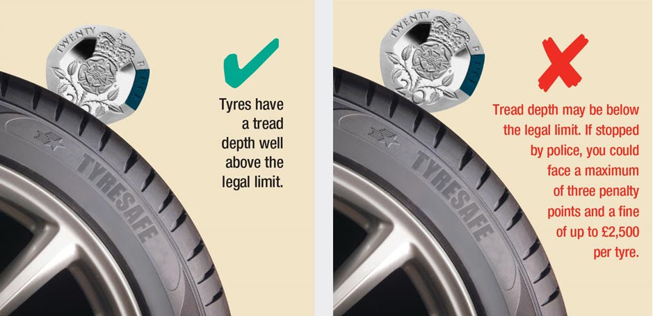 Visual Signs That Your Tyres Need Replacing Bk Tyres