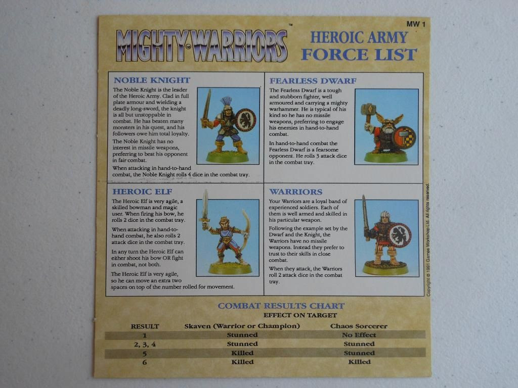 Mighty Warriors reference card