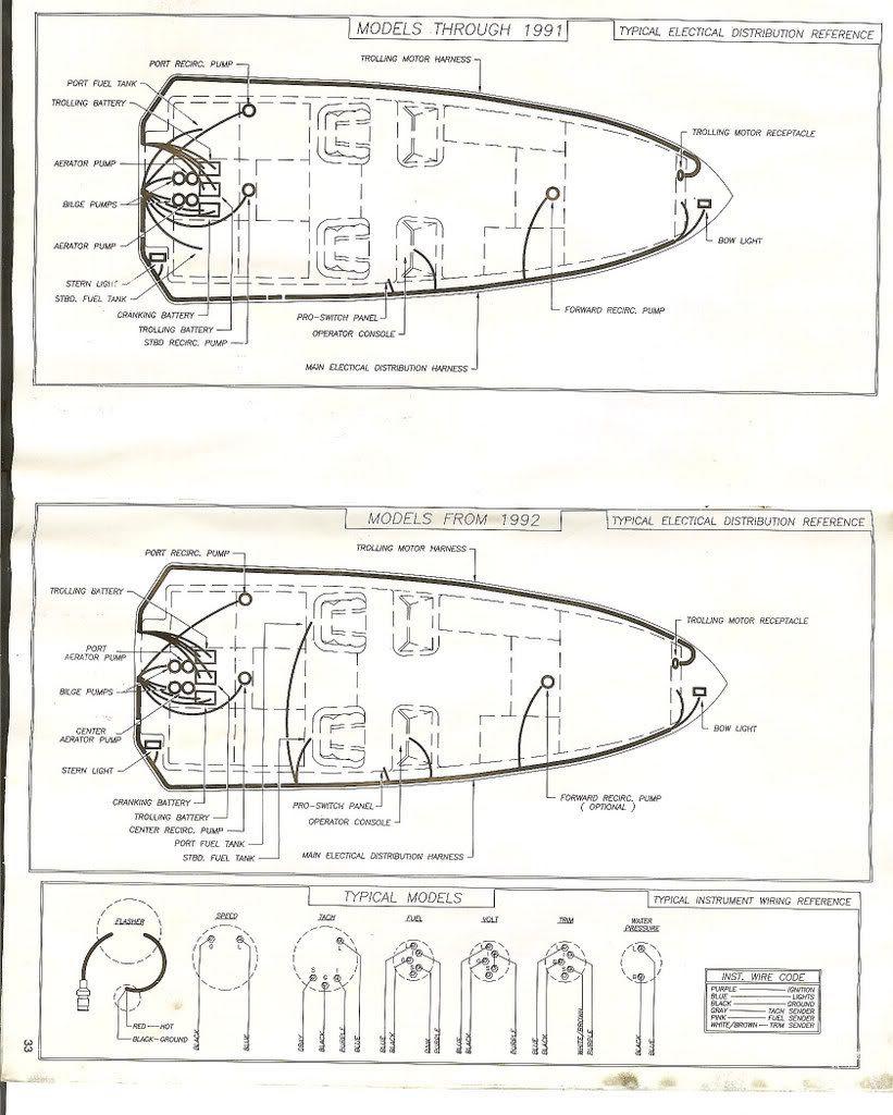 25 Skeeter Bass Boat Wiring Diagram Manual Guide