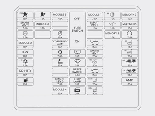 2014 Hyundai Santa Fe Fuse Box Wiring Diagram Schema Calf Trial A Calf Trial A Ferdinandeo It