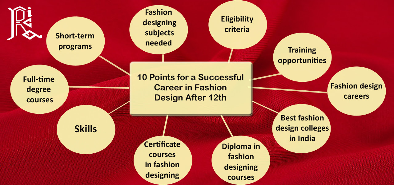 School Of Fashion And Arts Design Institute School Style