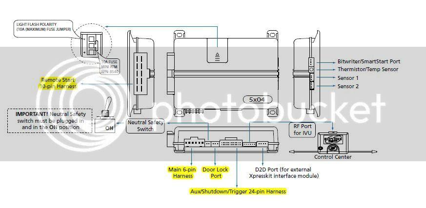 Python Remote Start Wiring Diagram