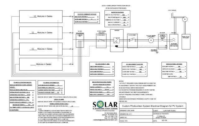 Solar Energy Installation  Panel  Wiring Diagram For