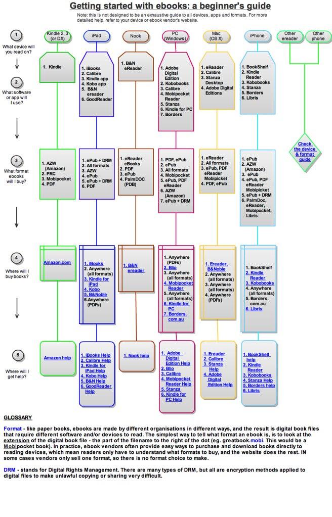 clientdiagram