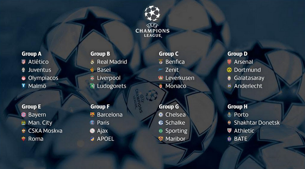 Heklepinnes: Champions League Knockout Stage Table 2018