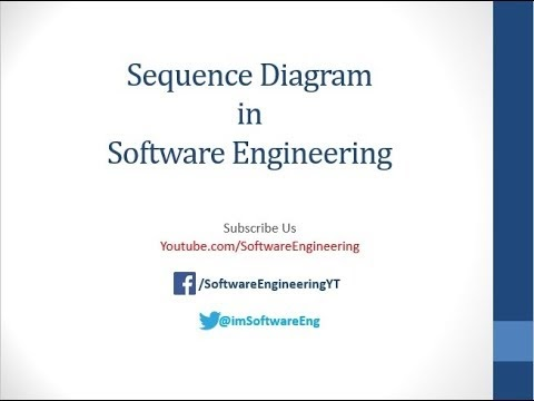 Sequence Diagram in Software Engineering - My Software Notes