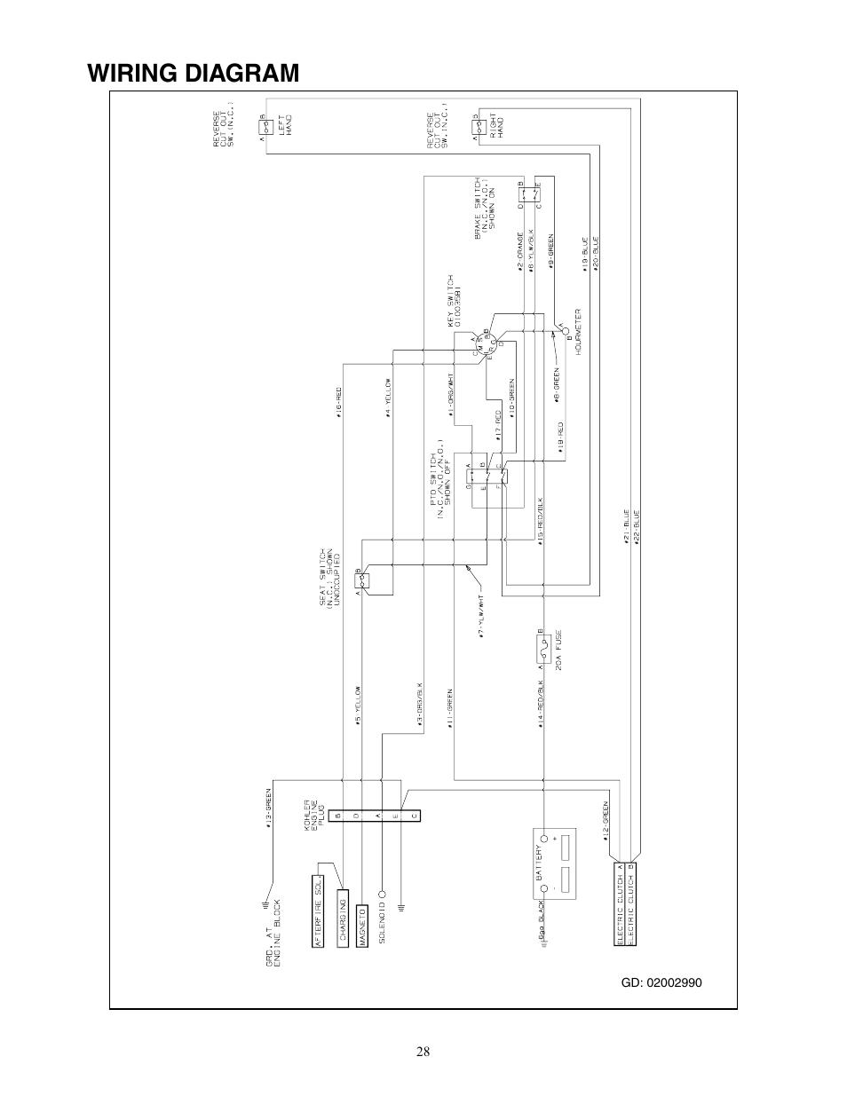 Diagram Cub Cadet Gt 2042 Tractor Wiring Diagram Full Version Hd Quality Wiring Diagram Venndiagramphotoshop Hoplites Ambiani Fr