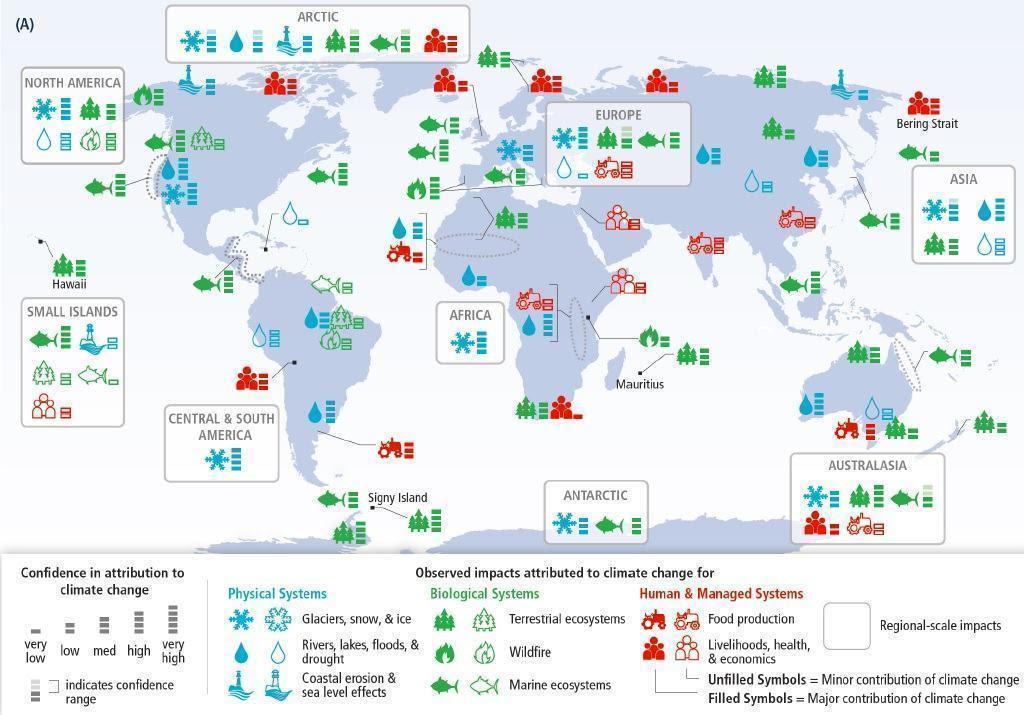 IPCC Sumário