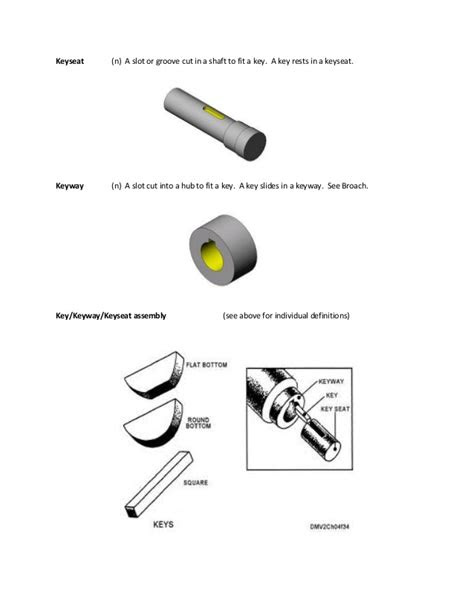 Common Mechanical Engineering Terms
