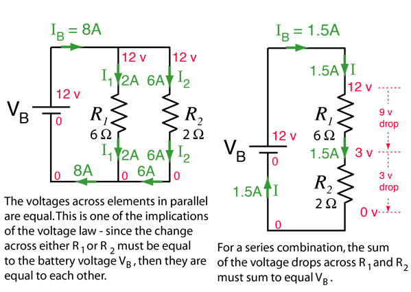 Electrical Circuit Numbers