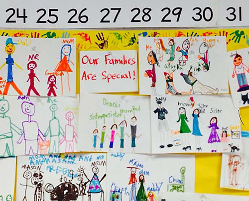 Stick figure drawings of families