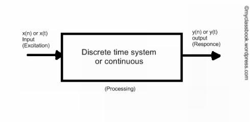 Discrete time system