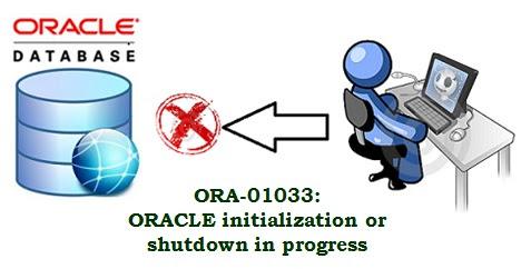 Ora-011033 Oracle error