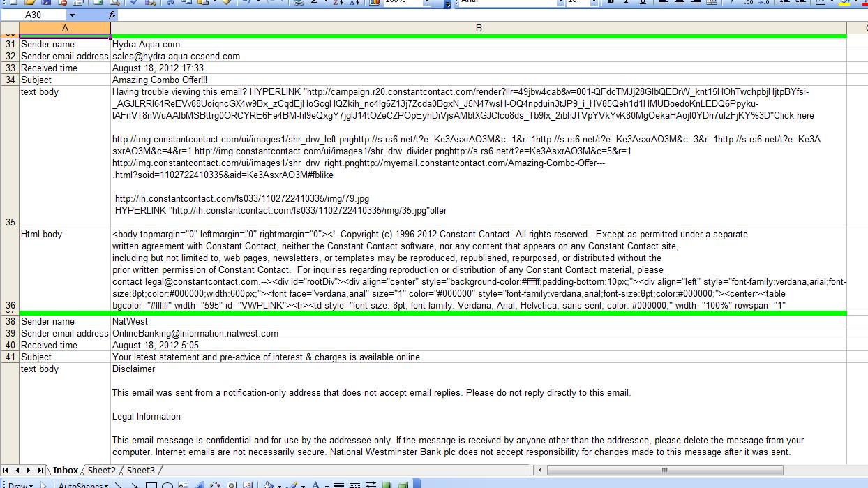 Example of worksheet created by macro