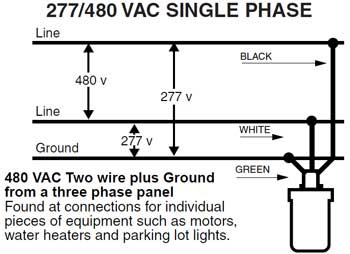 480 Vac Wiring Diagram Free Download Schematic Wiring Diagram Networks