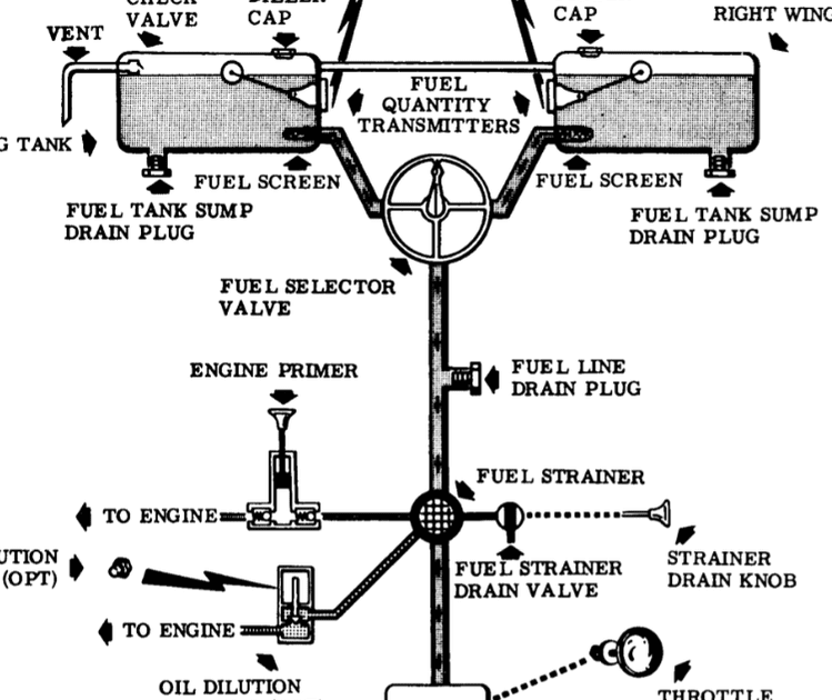 Diagram Of Engine 172