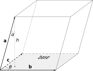 http://en.wikipedia.org/wiki/Parallelepiped