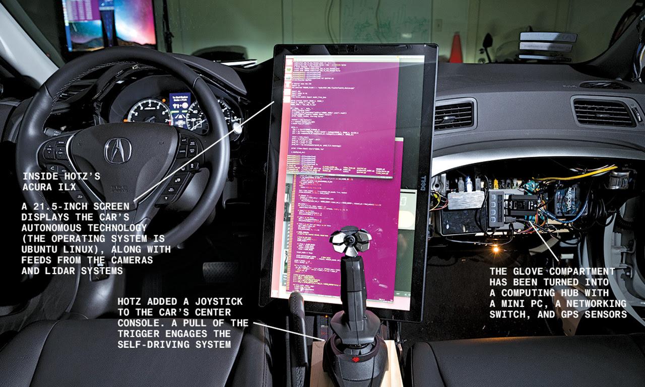 Inside George Hotz's Acura ILX