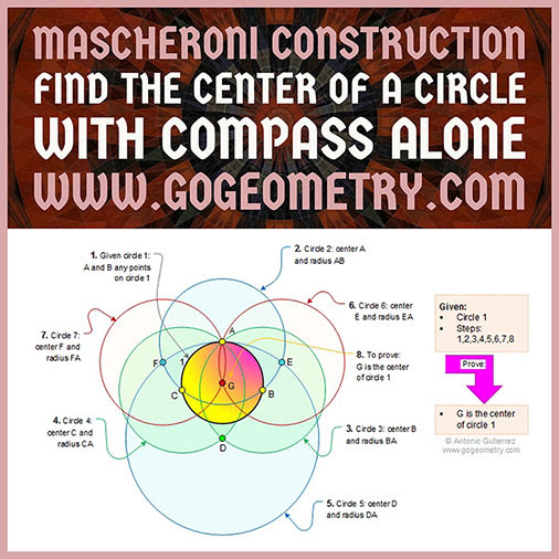 Geometry: Mascheroni construction: Find the center of a circle with compass alone, Typography, iPad Apps.