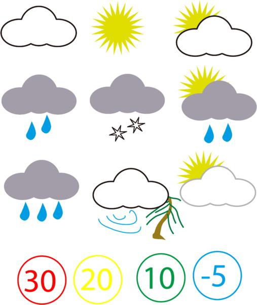 File:Weather-symbols.png
